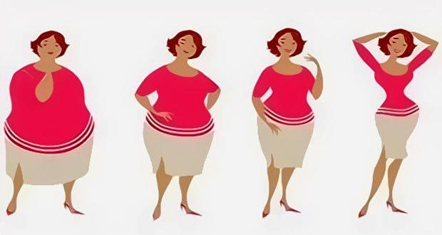 perdre du poids et prendre de la graisse